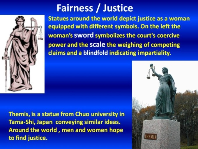 justice and fairness While inspired by the ideal of justice, fairness is not sameness or always following the letter of the law fairness makes room for us to generate solutions and.